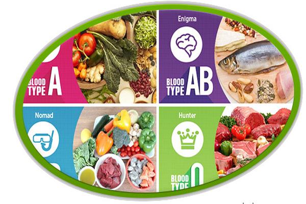 kan grubu diyeti, kan grubuna göre diyet, diyet yapmada kan grubunun önemi